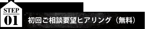 Step1.初回ご相談要望ヒアリング(無料)